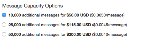 Pricing for messages